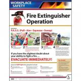Fire Extinguisher Use Instructional Chart / Poster